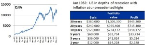 Stagflation--Jan 1982